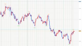 USD/CHF 売り
